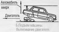 Подъем машины. Вытягивание двигателя