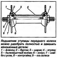 Подшипник ступицы переднего колеса