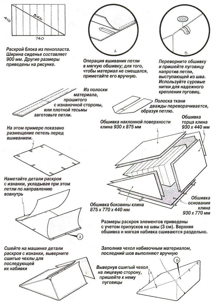 Последовательность изготовления кресла