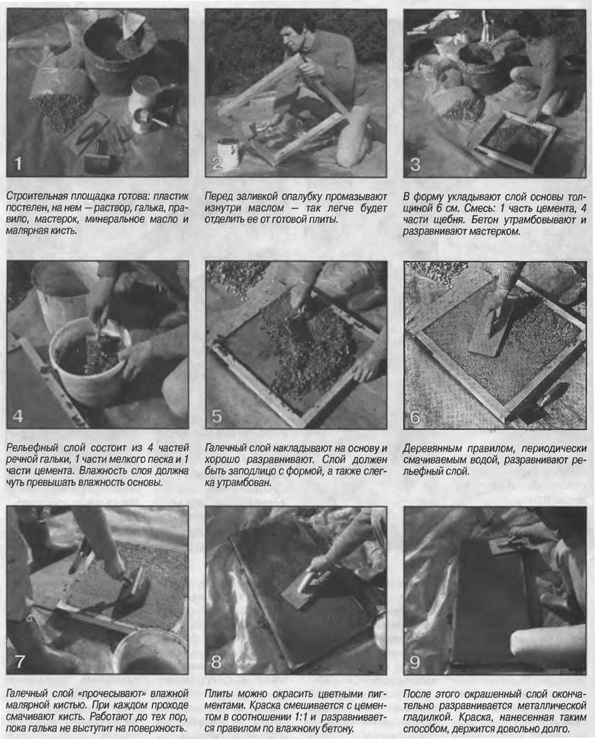 Последовательность изготовления плит