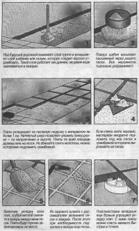 Последовательность укладки плит