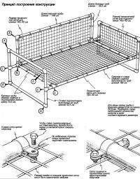 Принцип построения конструкции