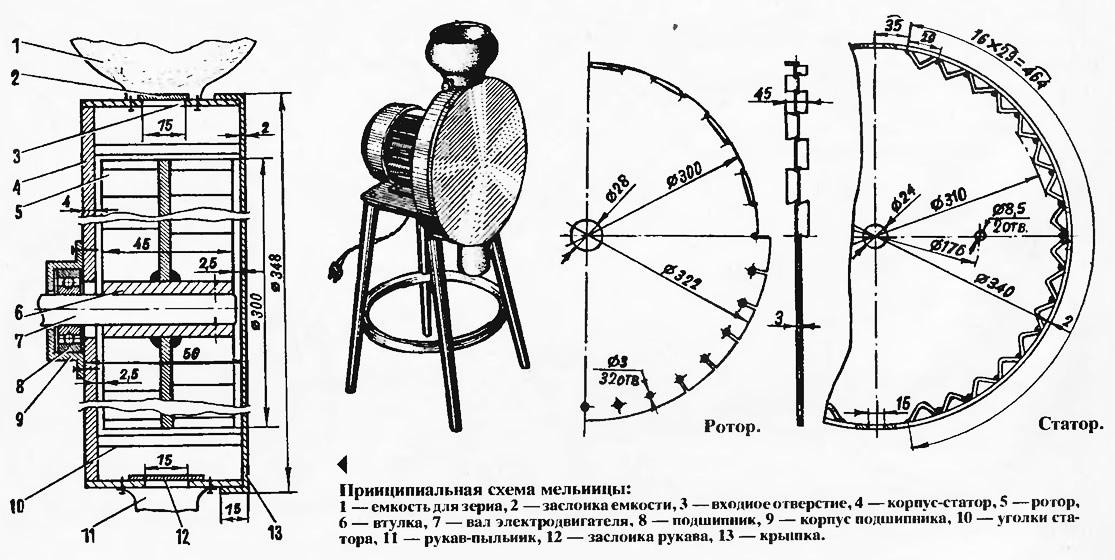 Принципиальная схема мельницы