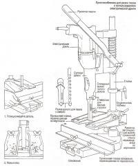 Приспособление для резки пазов с использованием электрической дрели
