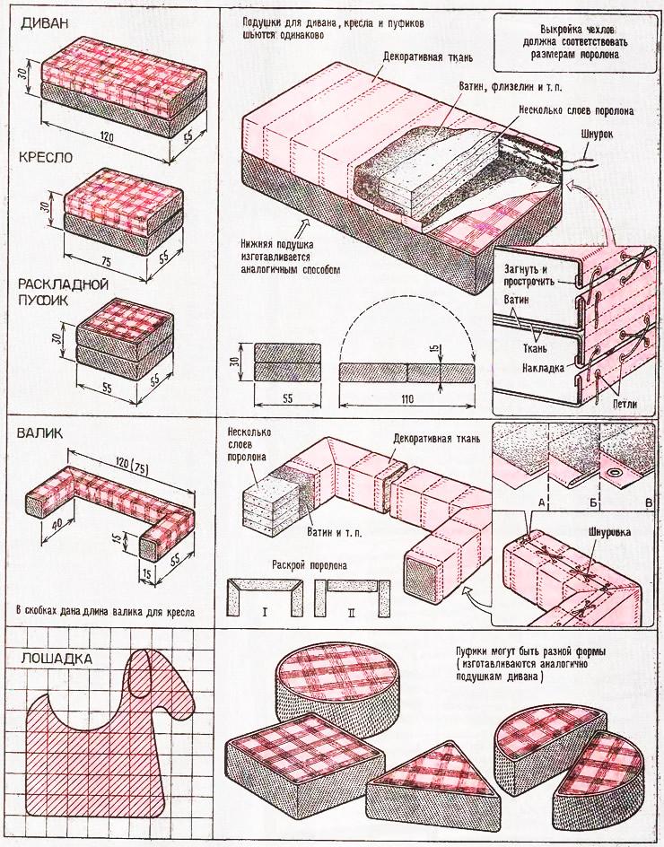 Размеры и предметы гарнитура