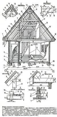 Разрез садового щитового домика