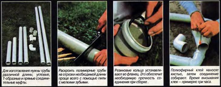 Разрезка и склейка труб