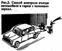 Рис.2. Способ контроля въезда автомобиля в гараж с помощью зеркал