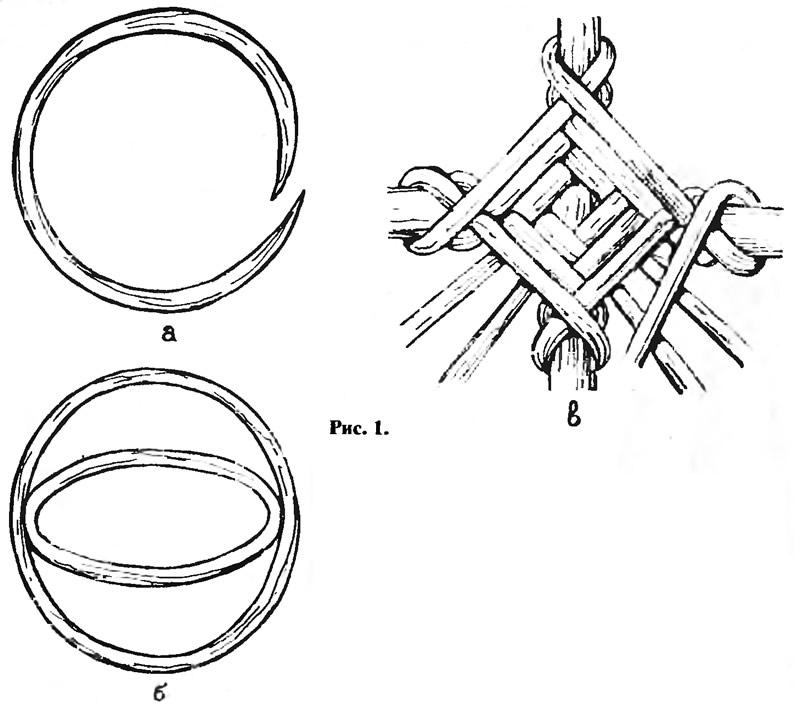 Как сделать кондуктор Секреты мастера Как сделать приспособление для мебели