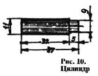Рис. 10. Цилиндр