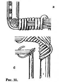Рис. 10. Ивовая лента