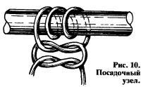 Рис. 10. Посадочный узел
