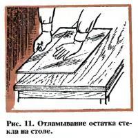 Рис. 11. Отламывание остатка стекла на столе