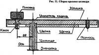 Рис. 11. Сборка крышки цилиндра