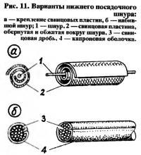 Рис. 11. Варианты нижнего посадочного шнура