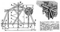 Рис. 12. Устройство шаблона — макета мансарды