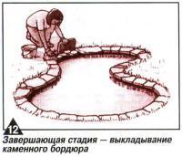 Рис. 12. Завершающая стадия — выкладывание каменного бордюра