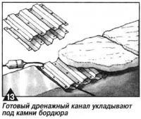 Рис. 13. Готовый дренажный канал укладывают под камни бордюра