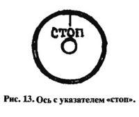 Рис. 13. Ось с указателем «стоп»