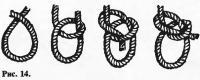 Рис. 14. Беседочный узел
