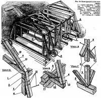 Рис. 14. Конструкция узлов мансарды