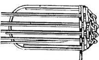 Рис. 14. Рамки для дна