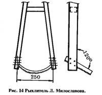 Рис. 14. Рыхлитель Л. Милославова