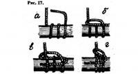 Рис. 17. Фаловый узел