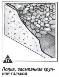 Рис. 17. Полка, засыпанная крупной галькой