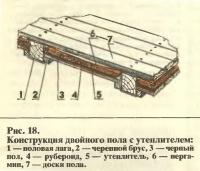 Рис. 18. Конструкция двойного пола с утеплителем