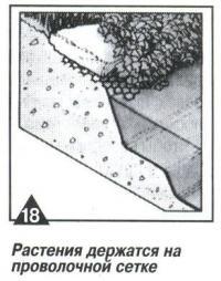 Рис. 18. Растения держатся на проволочной сетке