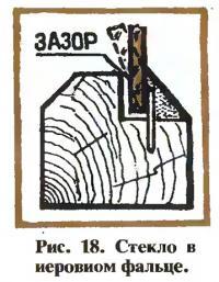 Рис. 18. Стекло в неровном фальце