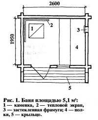 Рис. 1. Баня площадью 5,1 м2