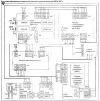 Рис. 1. Блок-схема электрических соединений узлов