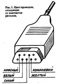 Рис. 1. Цвет проводов, отходящих от контактов разъема