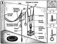 Рис. 1. Домашний спорткомплекс