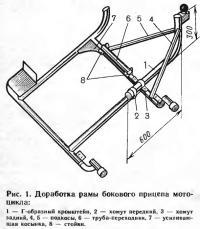 Рис. 1. Доработка рамы бокового прицепа мотоцикла