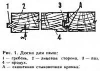 Рис. 1. Доска для пола