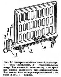 Рис. 1. Электрический масляный радиатор