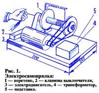 Рис. 1. Электросамопрялка