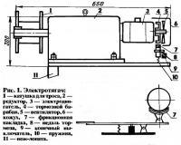 Рис. 1. Электротягач