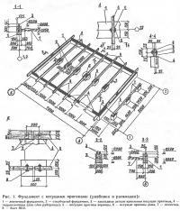 Рис. 1. Фундамент с несущими прогонами