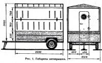 Рис. 1. Габариты автоприцепа