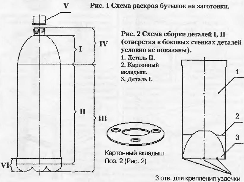 Схема раскроя бутылок на
