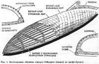 Рис. 1. Изготовление обшивки корпуса байдарки из крафт-бумаги