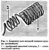 Рис. 1. Комплект для анодной защиты кузова автомобиля