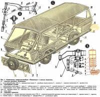 Рис. 1. Компоновка микроавтомобиля и детали подвески
