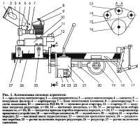 Рис. 1. Компоновка силовых агрегатов