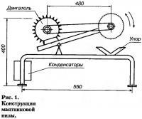 Рис. 1. Конструкция маятниковой пилы
