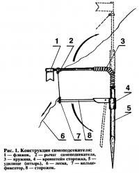 Рис. 1. Конструкция самоподсекателя